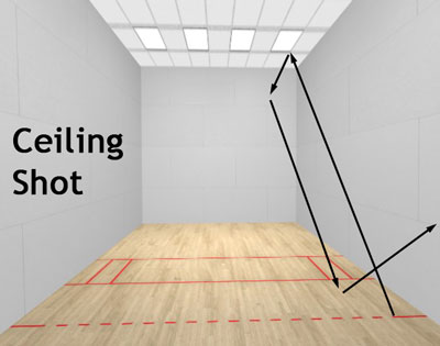racquetball ceiling shot diagram