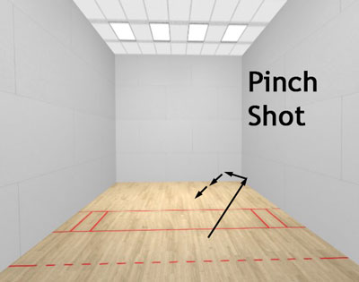 racquetball pinch shot diagram
