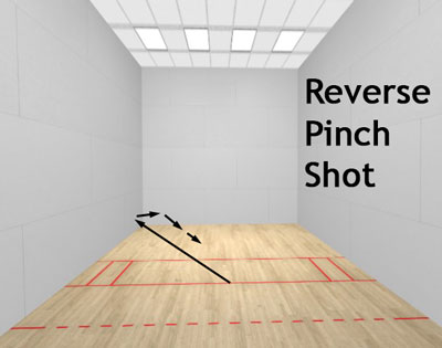 racquetball reverse pinch shot diagram