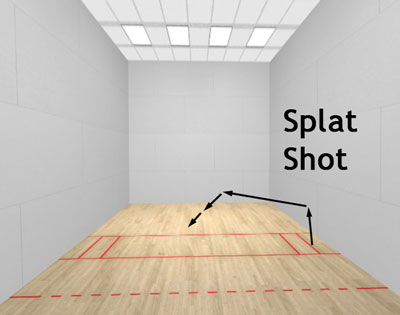 racquetball splat shot diagram