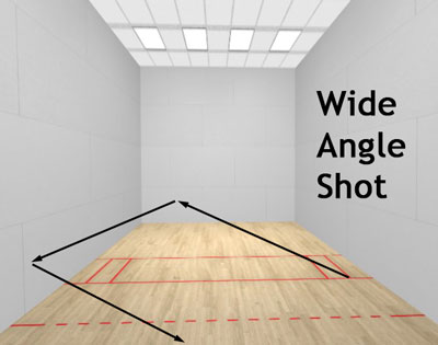 racquetball wide angle shot diagram