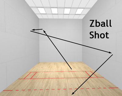 racquetball z-ball shot diagram
